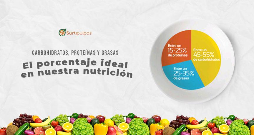 ¿Cuál es el porcentaje ideal de Carbohidratos, proteínas y grasas?